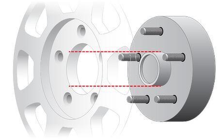 Lug-Centric Wheels