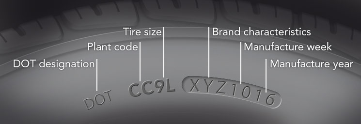 How to Read a Tire Sidewall Codes