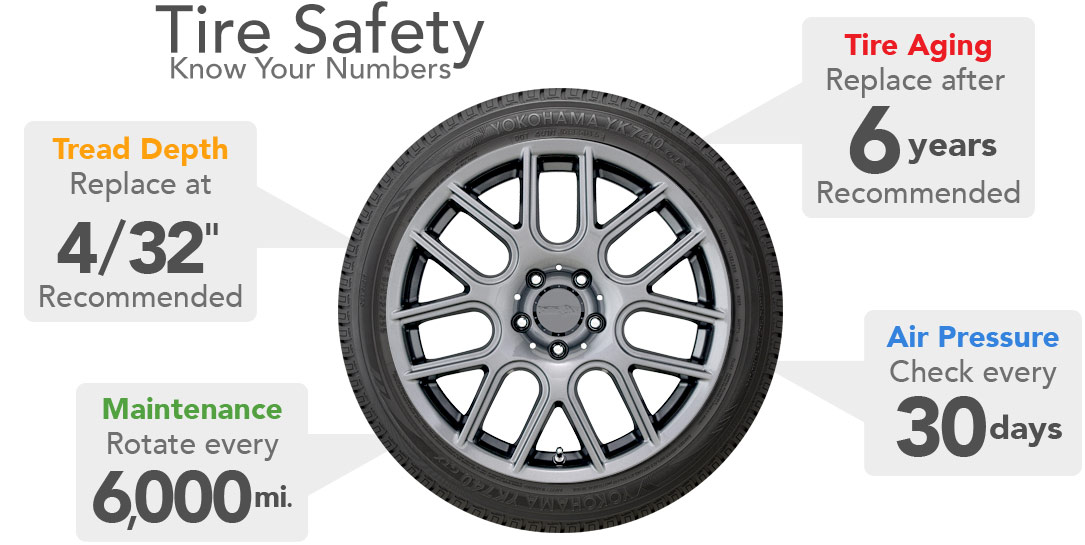 Discount Tire Tires And Wheels For Sale Online In Person