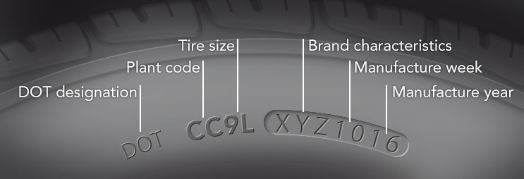 Tire Size Code >> DOT Tire Identification Number | DOT ID Number | Discount Tire