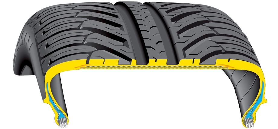 Learn about Tire Construction