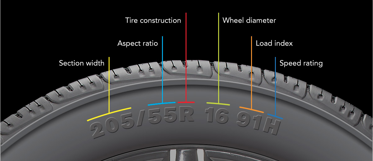 Reading Tire Size