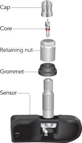 TPMS diagram 1