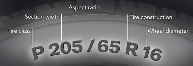 helpful tire size sidewall