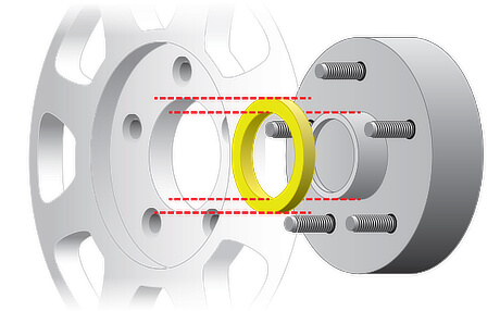 hub ring placement diagram