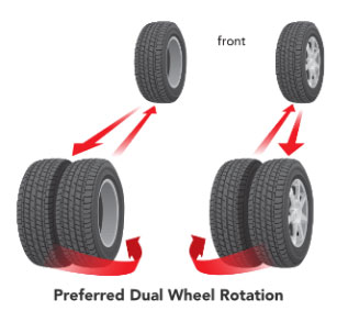 Dual Wheel Tire Rotations