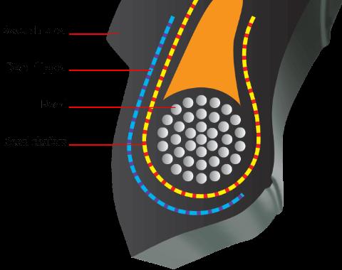 Tire Bead diagram