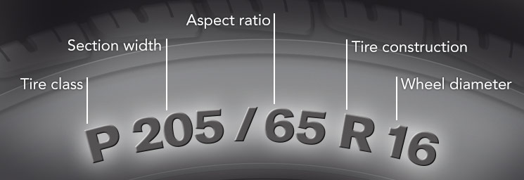 How to Read Tire Size | Reading Tire Sidewall | Discount Tire