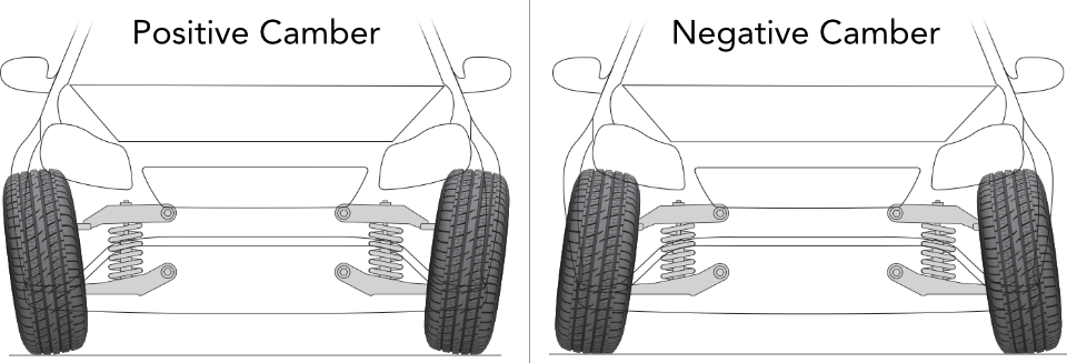 How Much Is A Tire Alignment >> What Is Wheel Alignment Do I Need Wheel Alignment
