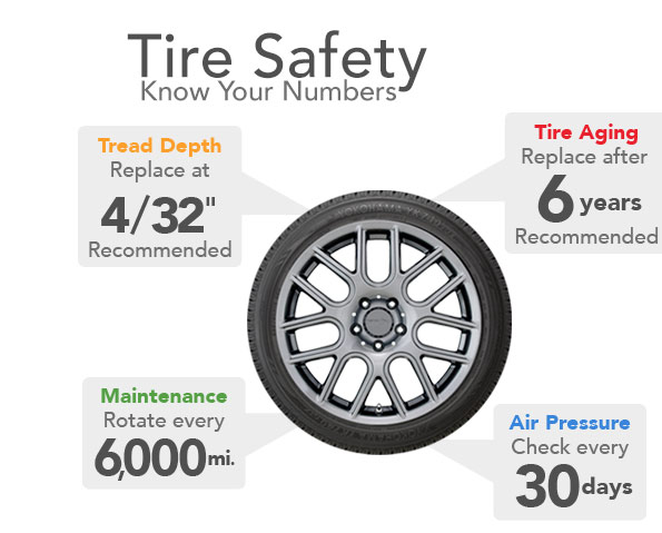 Wholesale Tires Near Me >> Discount Tire Direct Tires And Wheels For Sale Online
