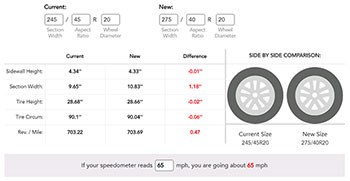 Speedometer Accuracy Tire Size Discount Tire