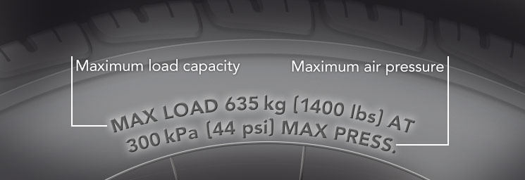 How To Read A Tire Sidewall Codes Reading Tire Sidewall Discount
