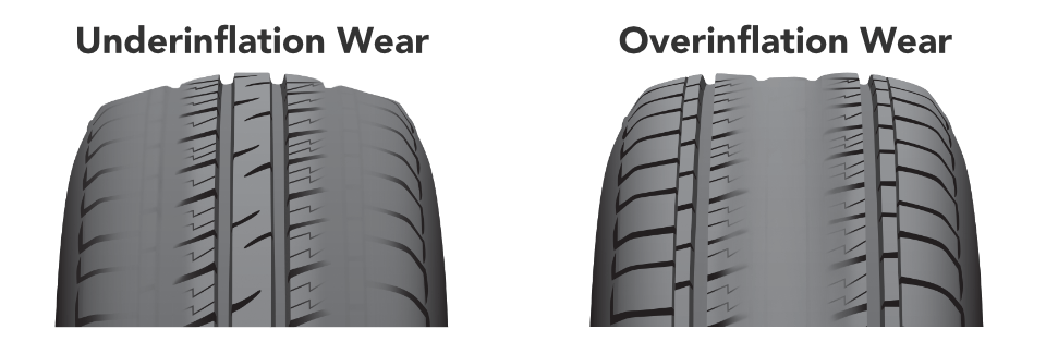 llustration of wear patterns on underinflated and overinflated tires by Discount Tire