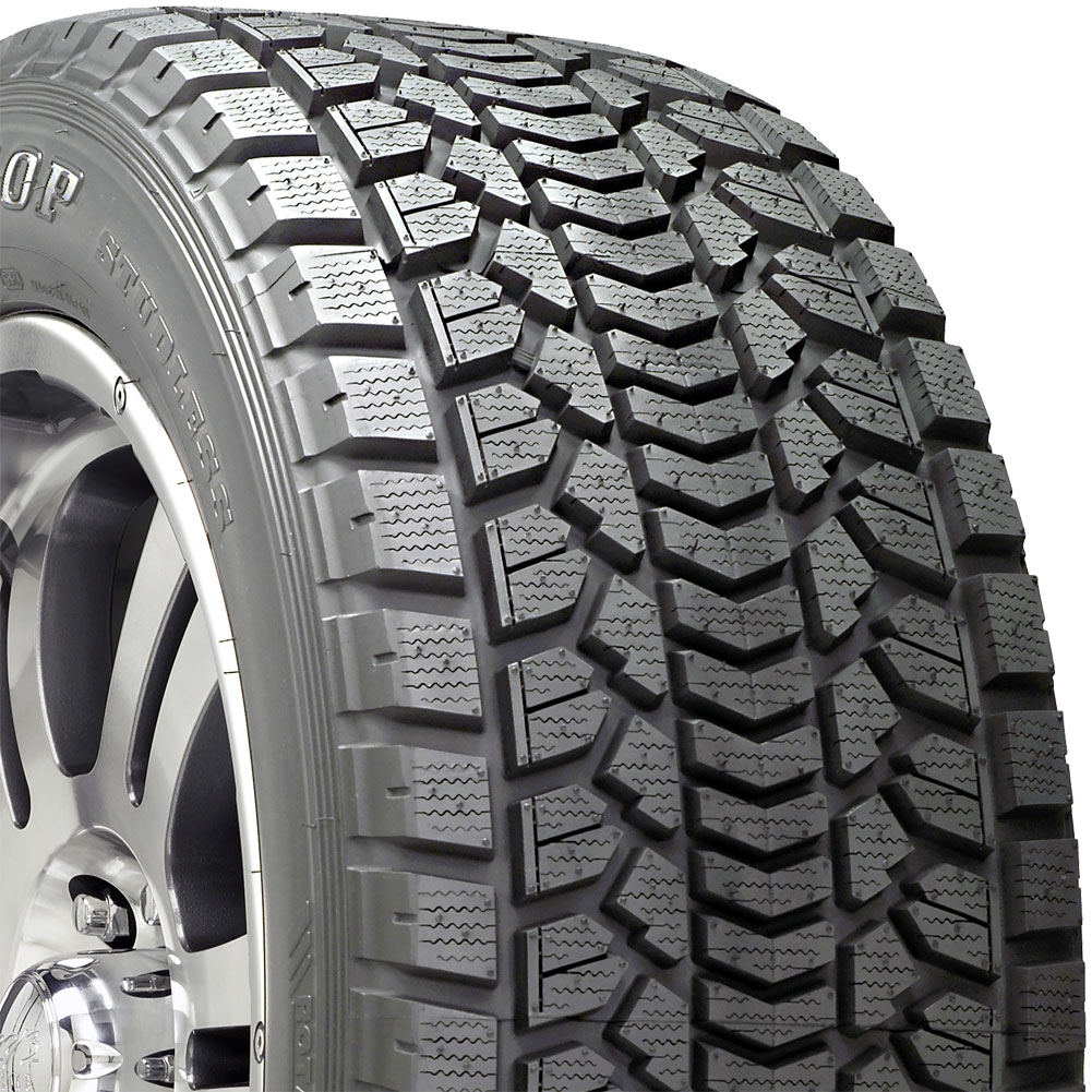 how to buy the right winter tires
