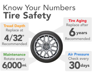 tire safety