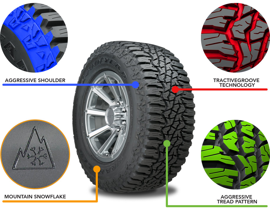 Goodyear Wrangler UltraTerrain AT callouts